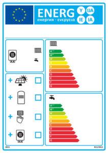 Õhk vesi soojuspump Altherma 3 energiasäästu A+++ label